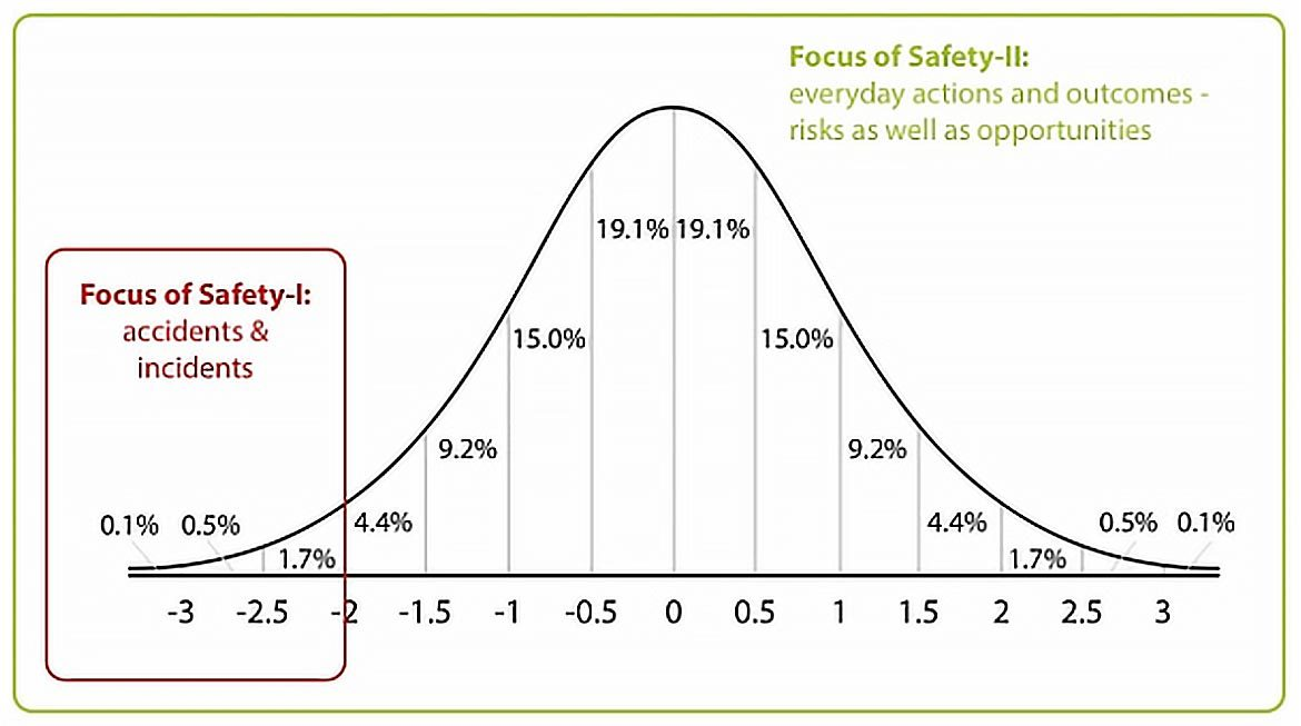 Secify-focus-of-safety